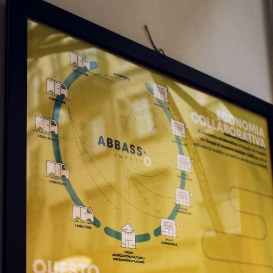 Economia circolare | Gira e rigira, 3 progetti che trovi a Torino